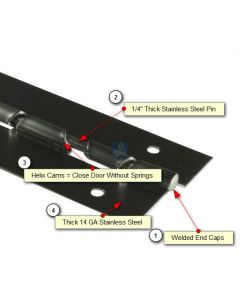 rs18435_helix_cam_hinge_features-hpr.jpg